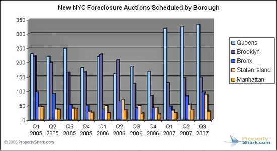 Nyc_total_by_borough_2